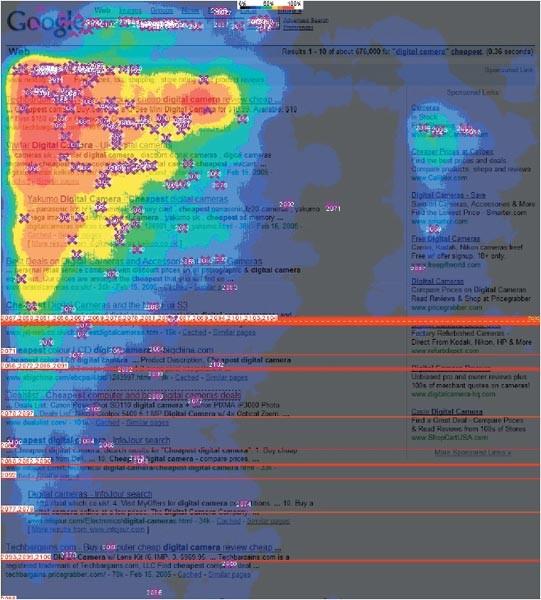 CTR-résultats-moteurs de recherche